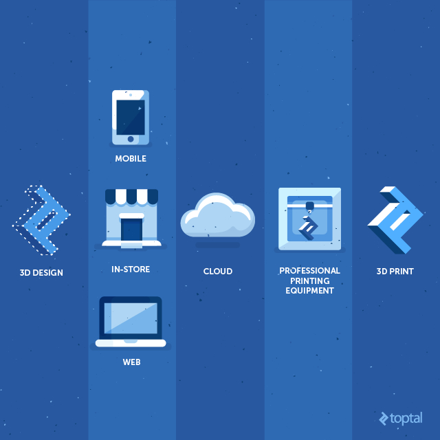 fullfillment-services-3d-printing